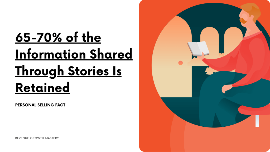 Personal Selling - Share through Stories