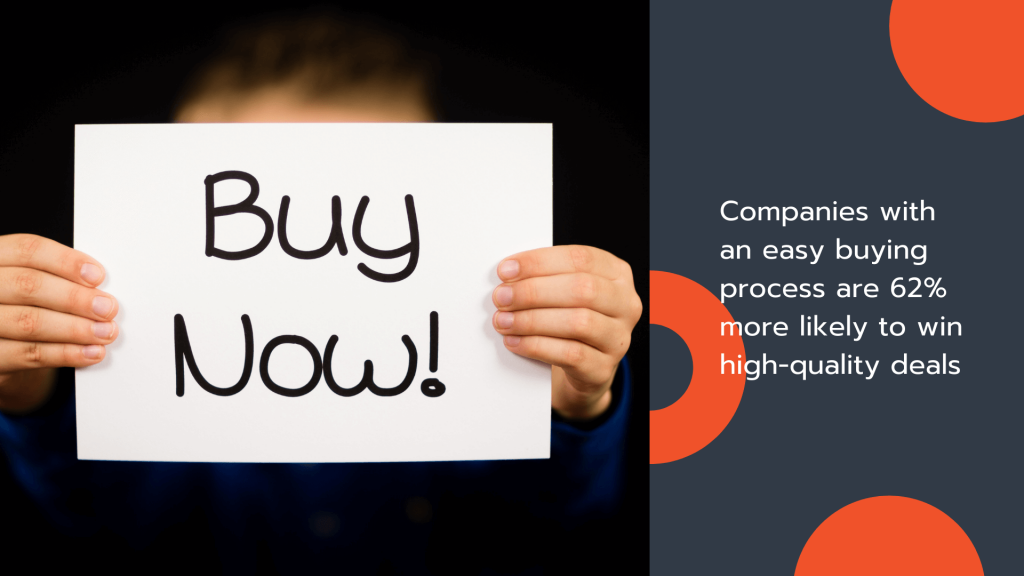 Have an easy sales funnel buying process to increase sales.