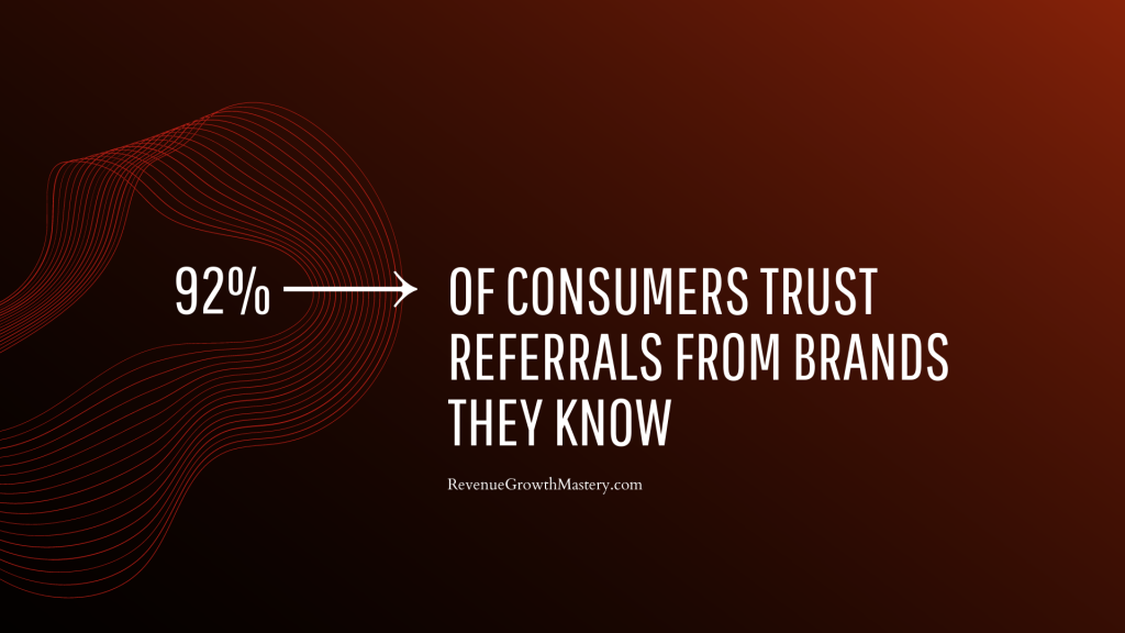 92% of consumers trust referrals from brands they know