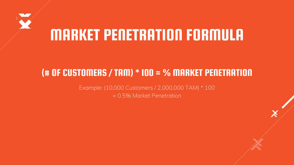 How to calculate market penetration